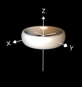 Kreistorus - elliptischer Querschnitt