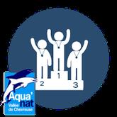 aquanat