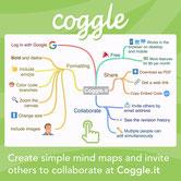 Coggle - Mindmap