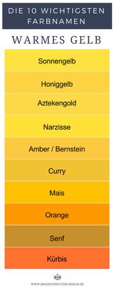 Warme Gelbtöne heißen Sonnengelb, Sonnenblumengelb, Honiggelb, Aztekengold, Narzisse, Amber, Bernstein, Curry, Mais, Orange, Senf und Kürbis.