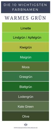 Warme Grüntöne heißen Limette, Lindgrün, Apfelgrün, Kiwigrün, Maigrün, Moos, Grasgrün, Blattgrün, Lodengrün, Kale Green, Olive