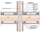 Intertenancy Acoustic Details