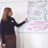 Beim Leadership-Workshop von Birgitt Williams