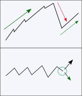 運勢の転換点