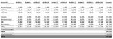 mehrstufige Deckungsbeitragsrechnung Excel Vorlage