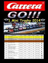 Rennergebnis Mini Trophy 2014