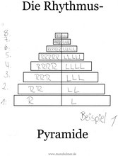 Trommel Übung für Kinder Rhythmus-Pyramide