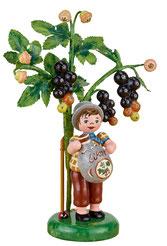 Herbstkinder und Jahresfiguren