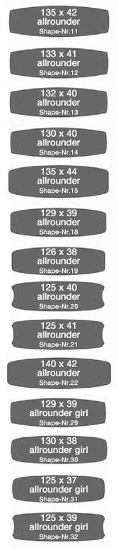 Allround Shapes
