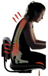 腰痛 治療