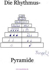 Schlagzeug Übung für Kinder Rhythmus Pyramide