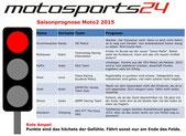 Rote Ampel Moto2