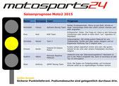Gelbe Ampel Moto2