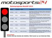 Rote Ampel MotoGP