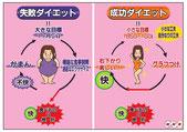 計るだけダイエット(NHK)