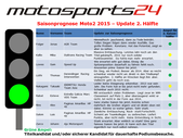 Moto2 - Grüne Ampel