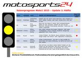 Moto2 - Gelbe Ampel
