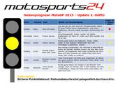 MotoGP - Gelbe Ampel