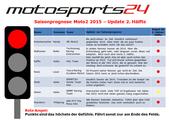 Moto2 - Rote Ampel