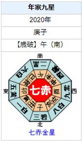 宮世琉弥さんの性格・運気・運勢とは?