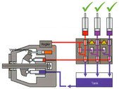 Friedhofsbagger BOKI 6552 - Load-Sensing-Hydraulik