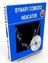 Indicatore per opzioni binarie 60 secondi migliore per metatrader