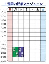 月曜日の19時から21時30分まで数学物理を受講して火曜日の19時から21時30分まで物理化学を受講しました