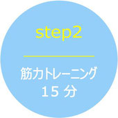 SETP2筋力トレーニング