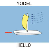 DJ YODEL - HELLO