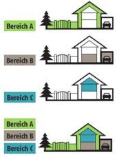 Die Vorteile des Somfy Protexial io - einzelne Alarmbereiche einstellbar. So sichern Sie gezielt Ihr Heim vor Eindringlingen!