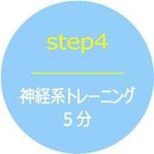 STEP4神経系トレーニング