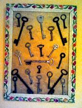 llaves gusta