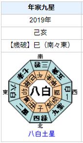 三吉彩花さんの性格・運気・運勢とは?