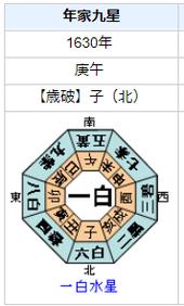 徳川秀忠の性格・運気・運勢は?