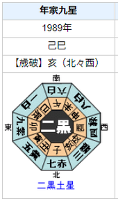 ノーベル物理学賞 眞鍋淑郎さんの性格・運気・運勢とは?