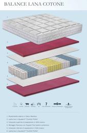 materassi a molle indipendenti insacchettate flexizone materassi ferrara manifattura falomo lana cotone