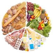 Dieta anti allergica