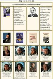 Подборка книг в школьной библиотеке  об основоположниках и первопроходцах космоса, об истории развития космонавтики