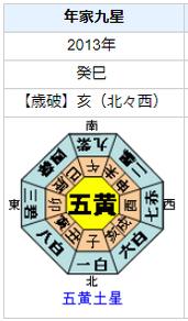 新北海道知事の鈴木直道さんの性格・運気・運勢を占ってみると