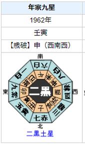 毛沢東の性格・運気・運勢は?