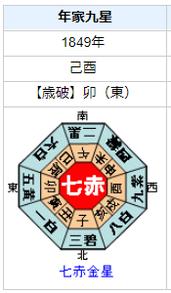 徳川斉昭の性格・運気・運勢とは?