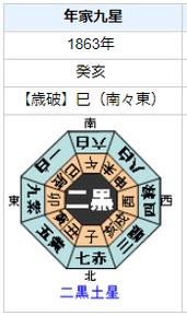 徳川家茂の性格・運気・運勢は?