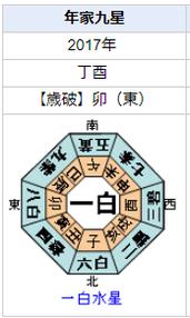 「天皇陛下御在位三十年記念式典」でパフォーマンス!三浦大知さんを占ってみると