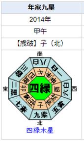 橋本良亮さんの性格・運気・運勢とは?