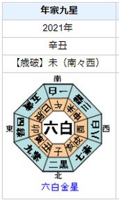 黒沢清監督の性格・運気・運勢は?