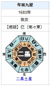 徳川家斉の性格・運気・運勢は?