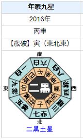 川上洋平さんの性格・運気・運勢とは?