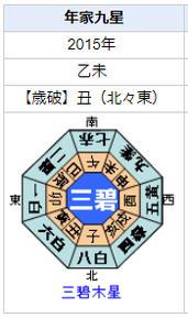 橋本環奈さんの性格・運気・運勢とは?