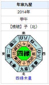 金子ノブアキさんの性格・運気・運勢とは?