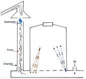 A chaminé de um forno de carvão vegetal Blu Karb